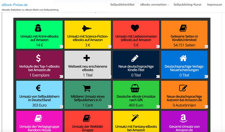 eBook-Preise.de